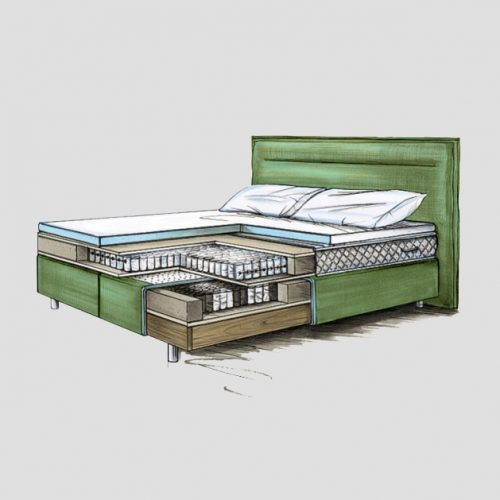 boxpringbed-section